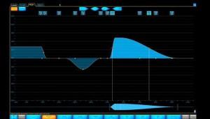 Lake Audio Processing